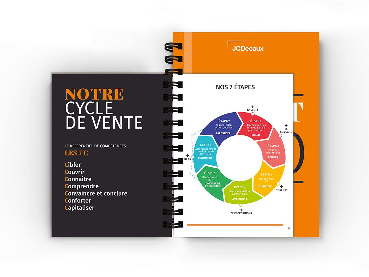 Smartpad - cahier 2